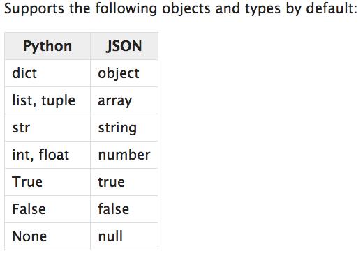 Python] Cheat sheet | Curious Seyoung